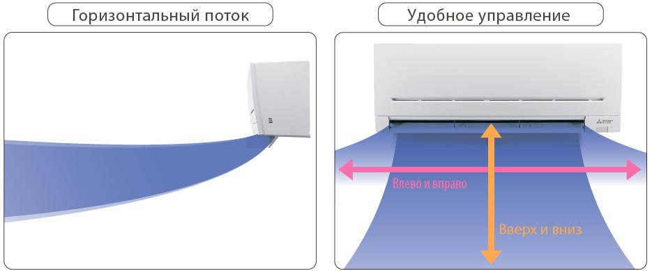 система воздухораспределения Mitsubishi Electric MSZ-AP20VG / MUZ-AP20VG