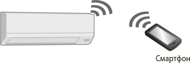wifi интерфейс Mitsubishi Electric MSZ-AP25VGK / MUZ-AP25VG